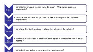 Simple Business Case Proposal Template Simple Business Case Template In Word Projectmanagementinn