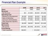 Simple Business Plan Financial Template 5 Financial Plan Templates Excel Excel Xlts