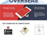 Simple Mobile Sim Card Near Me World Sim Mikrochip Behalten Sie Ihre Sim Karte 1gb Daten In 4g Fur 30 Tage Mehr Als 100 Landern Flexiroam X