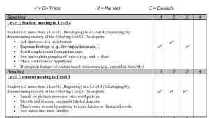 Simple Remarks for Report Card Grading Newcomers A Can Do Approach with Images Report
