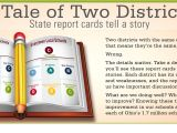 Simple Report Card Comments for Preschoolers Report Card Resources Ohio Department Of Education