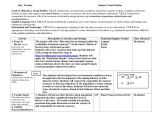 Six Point Lesson Plan Template Integrated Unit Six Point Lesson Plan