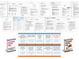 Skillsusa Job Interview Resume Refrigeration Refrigeration Skills Resume