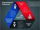 Skillsusa Job Interview Resume Skills U S A Sample Resume