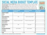 Social Media Marketing Proposal Template Free A Simple Guide to Calculating A social Media Marketing