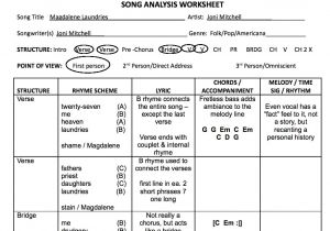 Song Structure Template songwriting Worksheets songchops