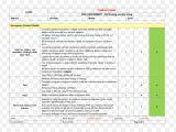 Step Ladder Risk assessment Template issue Based Risk assessment Template Gallery Template