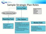 Strategic Plan Template for Schools Independent Schools Strategic Planning Presentation