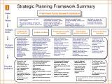 Strategic Plan Template for Schools Strategic Planning Template Tryprodermagenix org