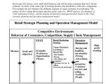 Strategic Planning Goals and Objectives Template 49 Examples Of Strategic Plans