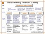 Strategic Planning Goals and Objectives Template Strategic Planning Template Tryprodermagenix org