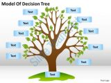 Strategy Tree Template 1813 Business Ppt Diagram Model Of Decision Tree