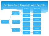Strategy Tree Template Decision Tree Template Strategic Planning and Marketing