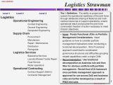 Strawman Proposal Template Straw Man Powerpoint Pontybistrogramercy Com