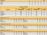 Student Information System Template Student Information System Template Images Template