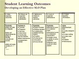 Student Learning Objective Template Student Learning Outcomes Ppt Download