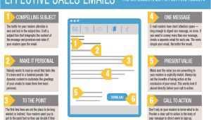 Successful Email Marketing Templates Best Tips for Email Marketing Emarketingblog Blog On