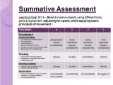 Summative assessment Template assessment Physical Education