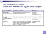 Summative assessment Template Identifying assessments Ppt Video Online Download