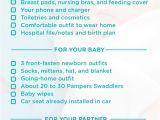 Supermarket Bag Packing Letter Template De 25 Bedste Ideer Inden for Newborn Baby Girls Pa