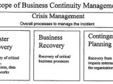 Supply Chain Business Continuity Plan Template the Basics Of Supply Chain Risk Management