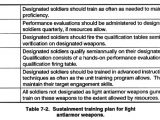 Sustainment Plan Template Fm 23 25 Light Antiarmor Weapons Chapter 7 Train the