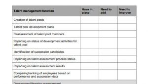 Talent Mapping Template Talent Management Strategy Template Halogen software