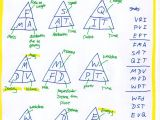 Teachers Day Card for Physics Teacher Physics Full Physics formulas New V1 02 Physics