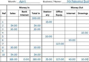 Template Accounts for Small Company Single Entry Bookkeeping