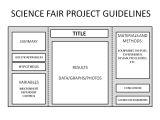 Template for Science Experiment Science Fair Coach Com Part 4