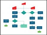 Templates for Flowcharts Flowchart Templates Examples In Creately Diagram Community