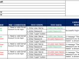 Test Suite Template Test Case Template with Explanation software Testing