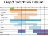 Thesis Timeline Template Dissertation Gant Chart