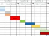 Thesis Timeline Template Proposal and Dissertation Help Timeline