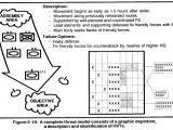Threat Model Template Fm 34 130 Intelligence Preparation Of the Battlefield