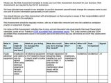 Threat Vulnerability Risk assessment Template 12 Sample It Risk assessment Templates Sample Templates