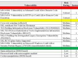Threat Vulnerability Risk assessment Template Onsite or Remote Vulnerability assessment Services