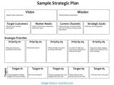 Three Year Business Plan Template Special Strategic Business Plan Layout Strategic Business
