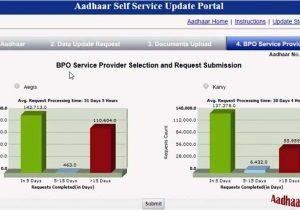 To Change Aadhar Card Name How to Update Aadhaar Card Line