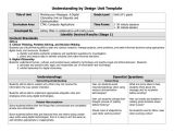 Understanding by Design Unit Plan Template Digital Citizenship Collaborative Unit Lesson Plan