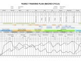 Undulating Periodization Template Periodisation An Overview Acrobatic Arts