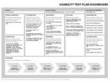 Usability Study Template Usability Testing Of Mobile Applications A Step by Step