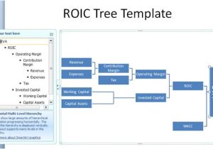 Value Tree Template Explaining How Value is Added by Using A Roic Tree