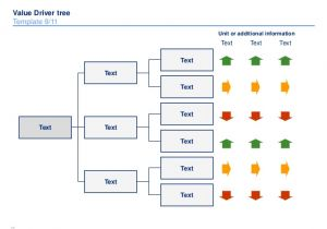 Value Tree Template Value Driver Tree Template by Ex Mckinsey Consultants