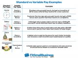 Variable Hours Contract Template Variable Pay Definition How It Works Benefits