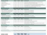 Vendor Scorecards Templates 13 Free Vendor Templates Smartsheet
