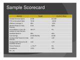 Vendor Scorecards Templates 26 Images Of Compliance Scorecard Template Helmettown Com