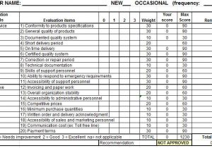 Vendor Scorecards Templates Best Photos Of Vendor Evaluation Spreadsheet Vendor