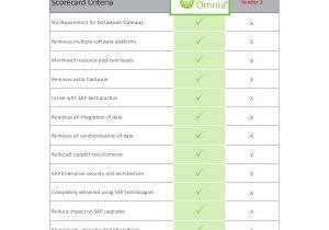 Vendor Scorecards Templates Vendor Scorecard Template 8 Free Excel Pdf Documents