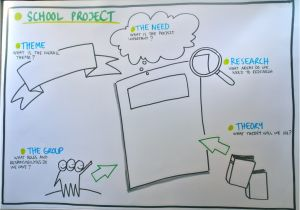 Visual Facilitation Templates School Project Template by Anne Madsen Drawmore